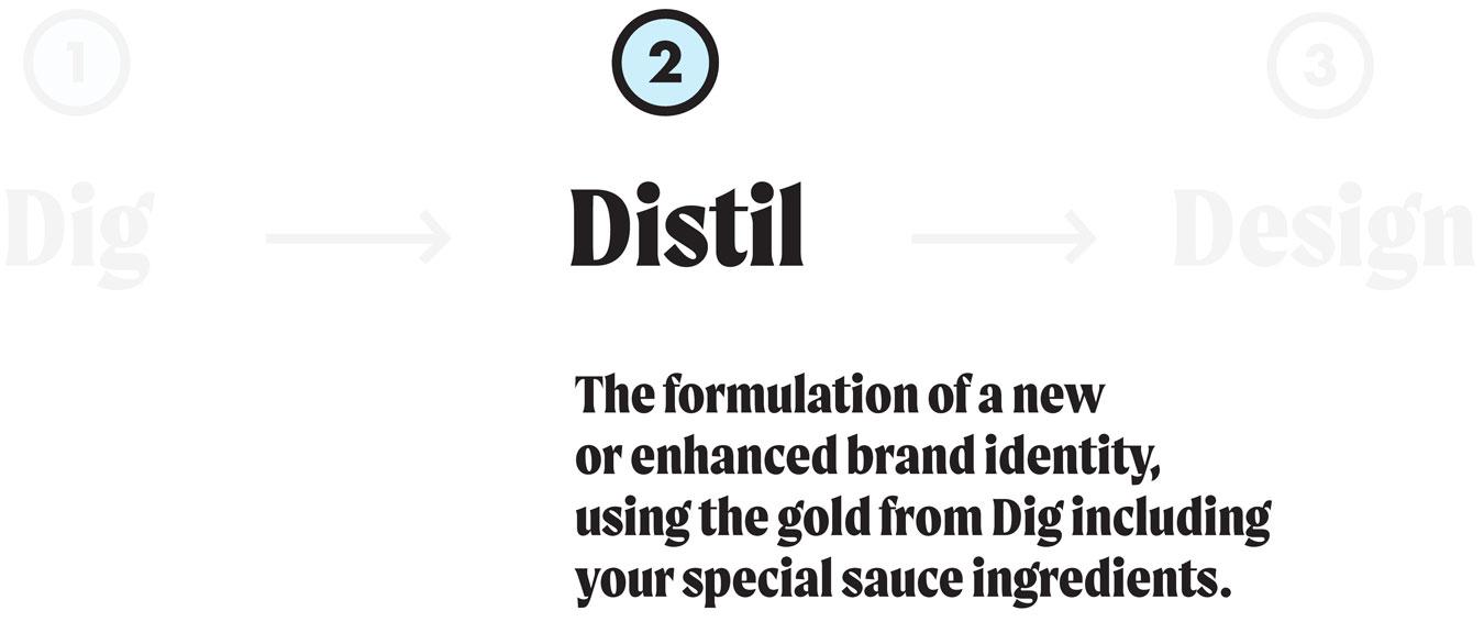 distil-graphic